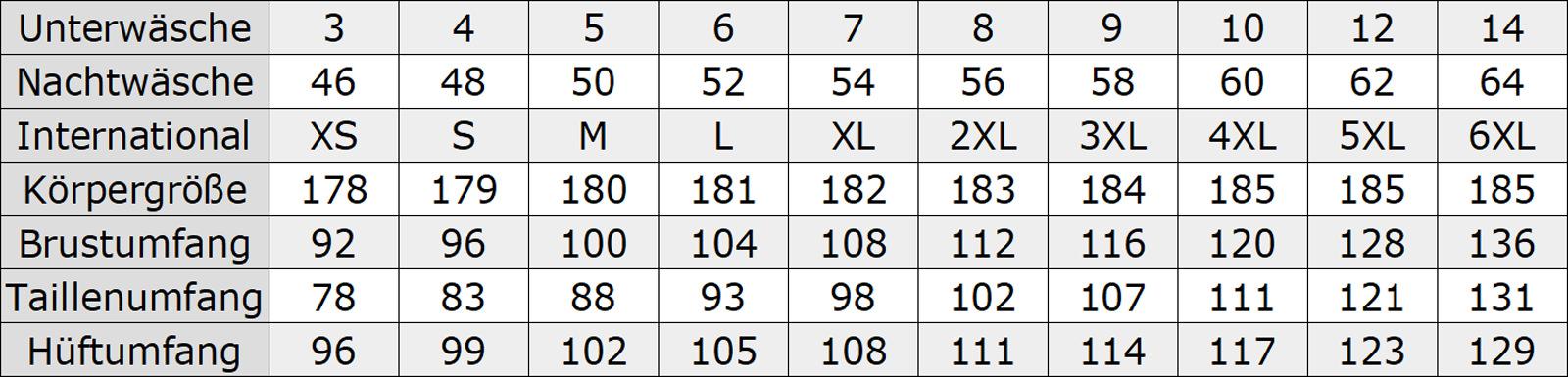 richtige bh größe ermitteln tabelle