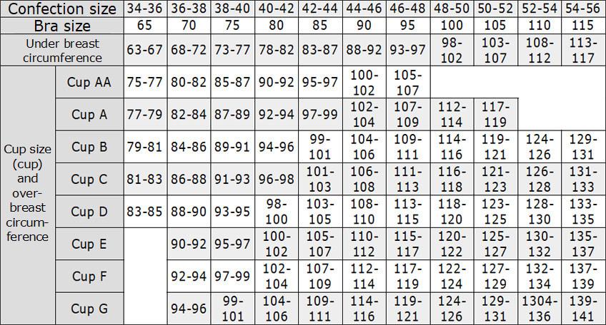 Women Panties Size Charts Gif